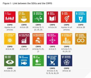 Darnaus vystimosi tikslai ir JT neįgaliųjų teisių konvencija